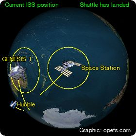 Site ON6RM ISS